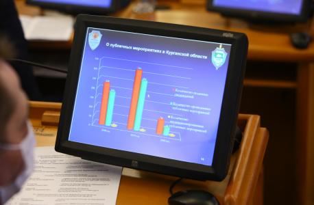Совместное заседание антитеррористической комиссии и оперативного штаба проведено в Курганской области