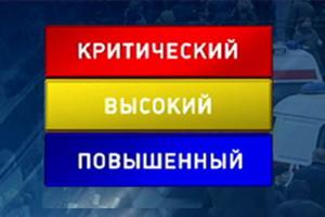 level_new_0 УРОВНИ ТЕРРОРИСТИЧЕСКОЙ ОПАСНОСТИ Антитеррор